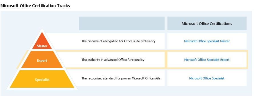 MS_Office_Certification_Tracks